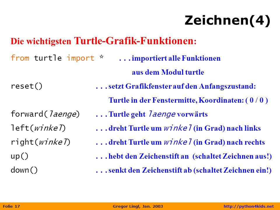 Folie 17 Gregor Lingl, Jan. 2003 http://python4kids.net Zeichnen(4) Die wichtigsten Turtle-Grafik-Funktionen : from turtle import *... importiert alle