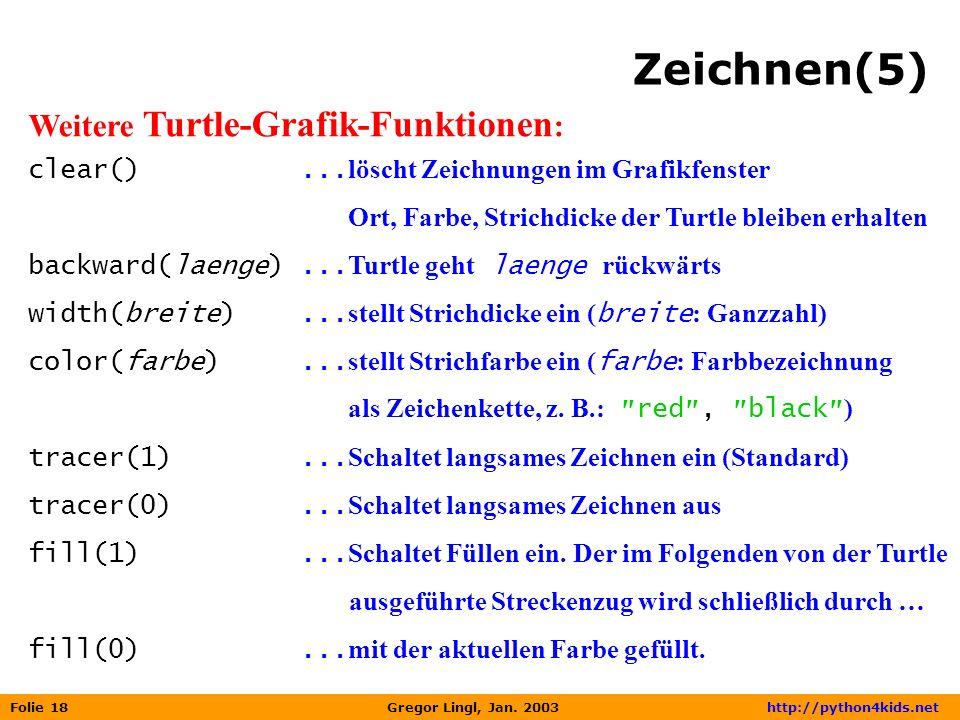 Folie 18 Gregor Lingl, Jan. 2003 http://python4kids.net Zeichnen(5) Weitere Turtle-Grafik-Funktionen : clear()... löscht Zeichnungen im Grafikfenster