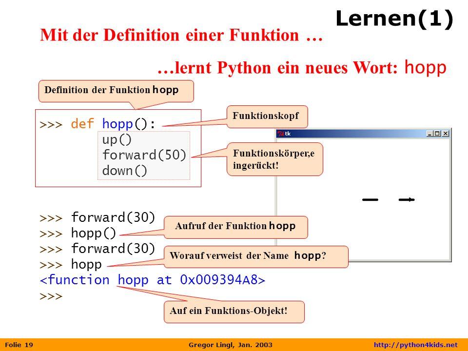 Folie 19 Gregor Lingl, Jan. 2003 http://python4kids.net Lernen(1) Mit der Definition einer Funktion … …lernt Python ein neues Wort: hopp >>> def hopp(