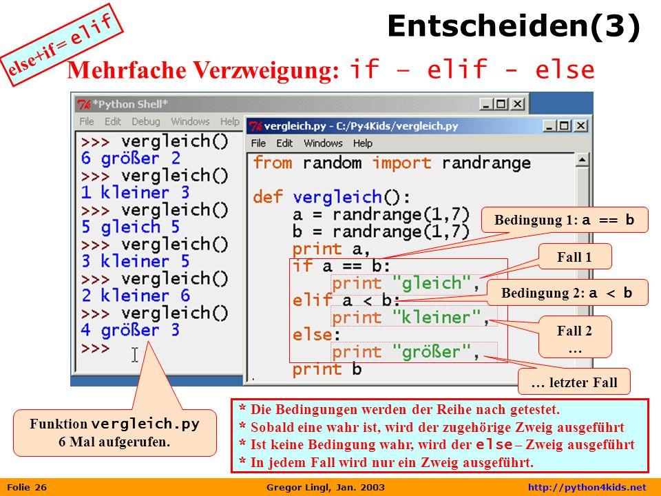 Folie 26 Gregor Lingl, Jan. 2003 http://python4kids.net Entscheiden(3) Mehrfache Verzweigung: if – elif - else Fall 1 Bedingung 1: a == b * Die Beding
