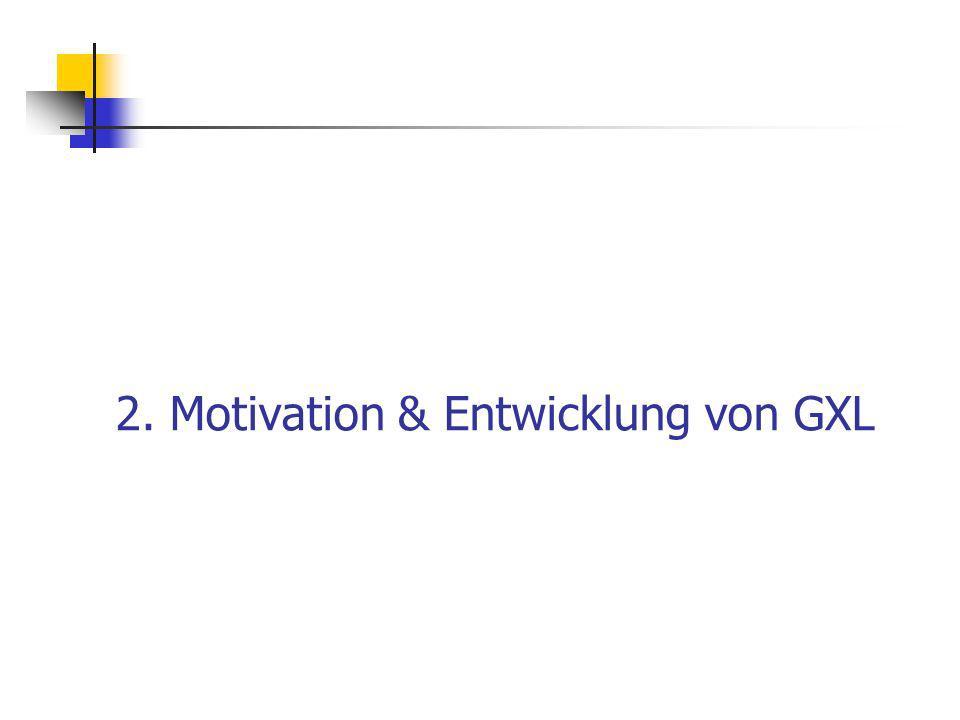 2. Motivation & Entwicklung von GXL