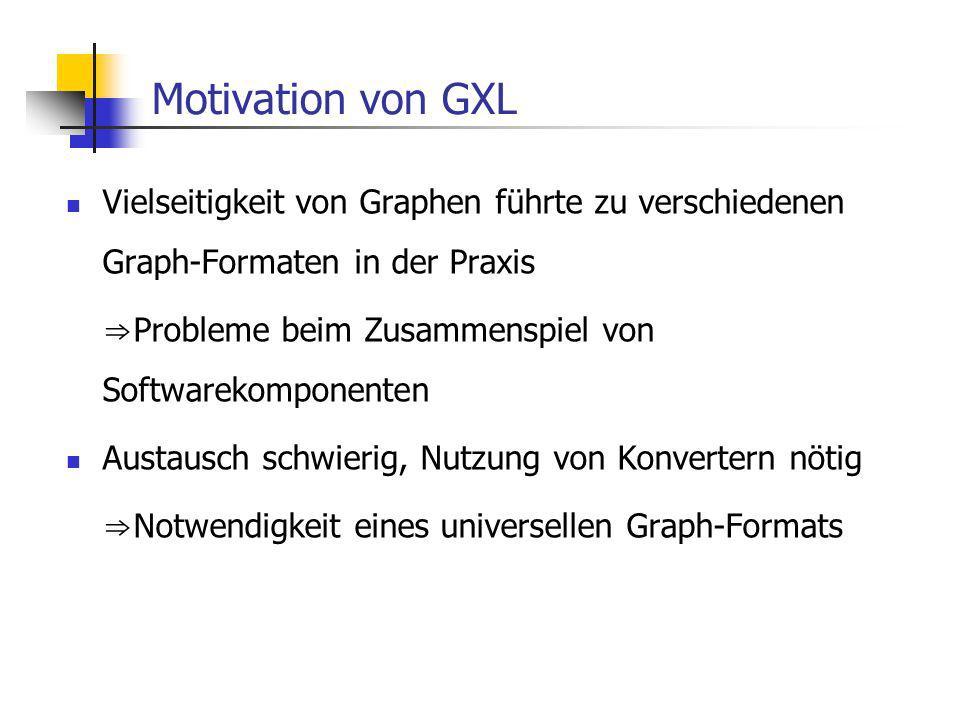 Motivation von GXL Vielseitigkeit von Graphen führte zu verschiedenen Graph-Formaten in der Praxis Probleme beim Zusammenspiel von Softwarekomponenten Austausch schwierig, Nutzung von Konvertern nötig Notwendigkeit eines universellen Graph-Formats