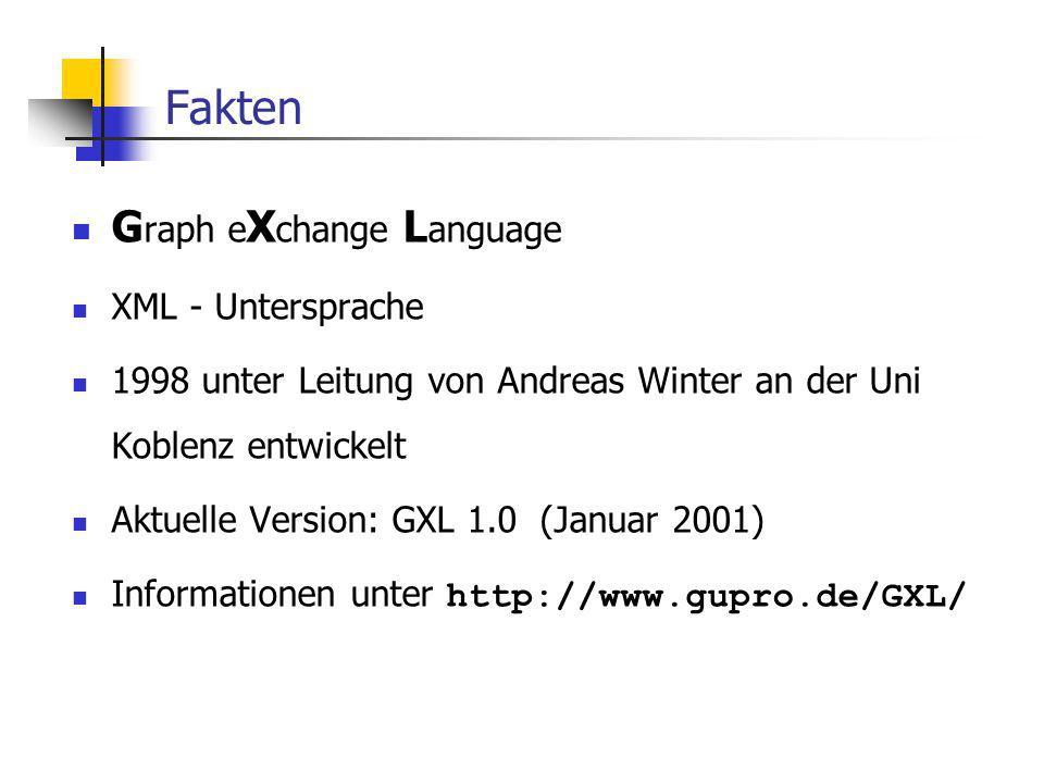 Fakten G raph e X change L anguage XML - Untersprache 1998 unter Leitung von Andreas Winter an der Uni Koblenz entwickelt Aktuelle Version: GXL 1.0 (Januar 2001) Informationen unter http://www.gupro.de/GXL/