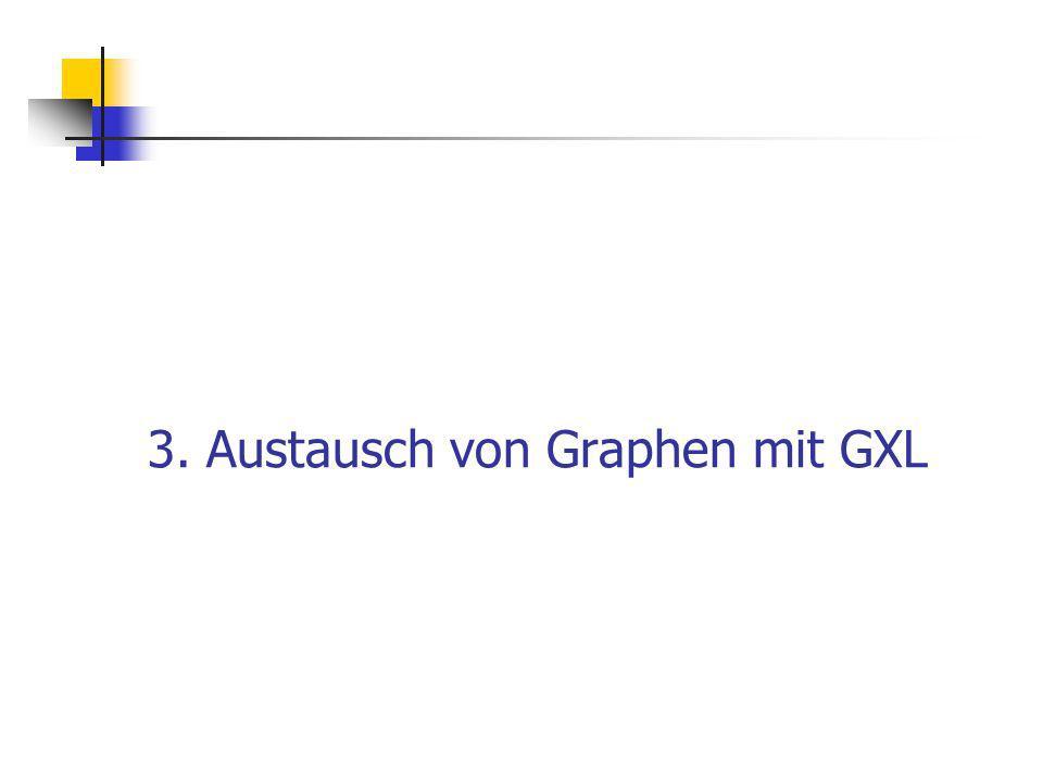 3. Austausch von Graphen mit GXL