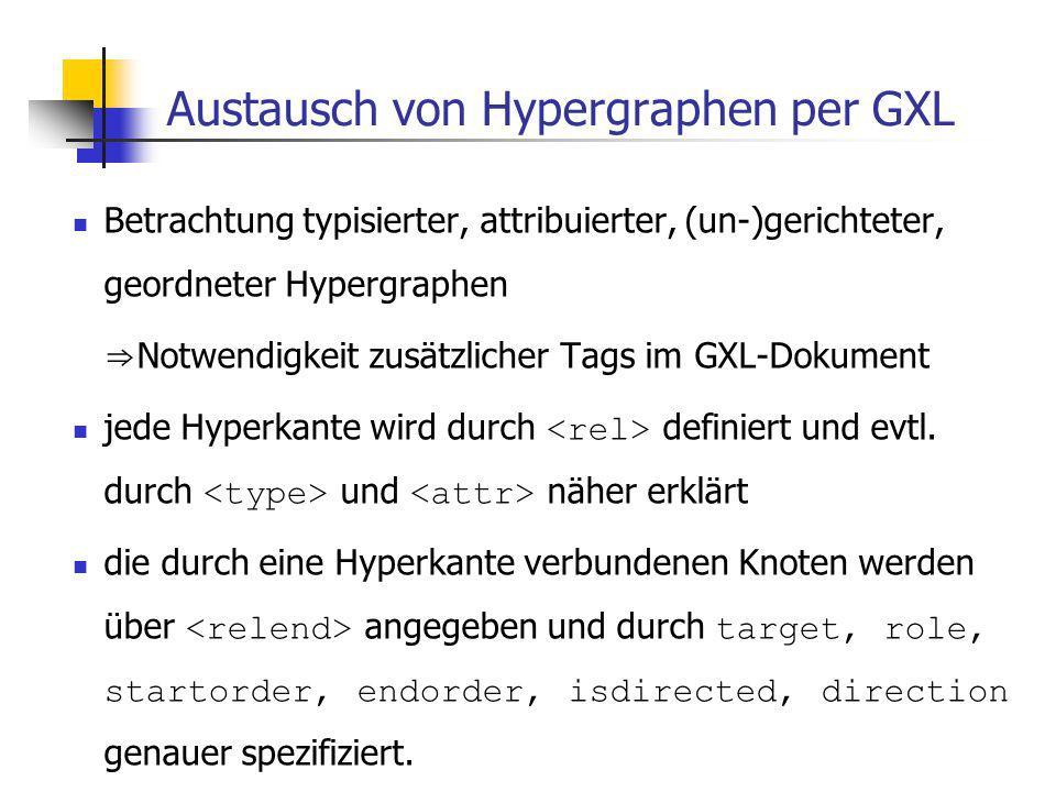 Austausch von Hypergraphen per GXL Betrachtung typisierter, attribuierter, (un-)gerichteter, geordneter Hypergraphen Notwendigkeit zusätzlicher Tags im GXL-Dokument jede Hyperkante wird durch definiert und evtl.