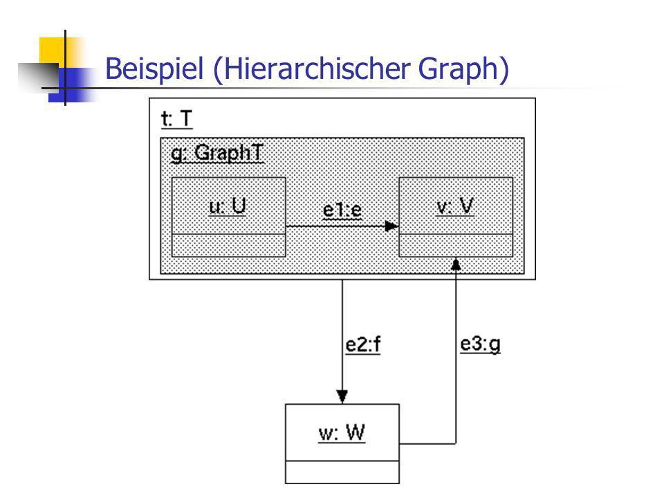 Beispiel (Hierarchischer Graph)