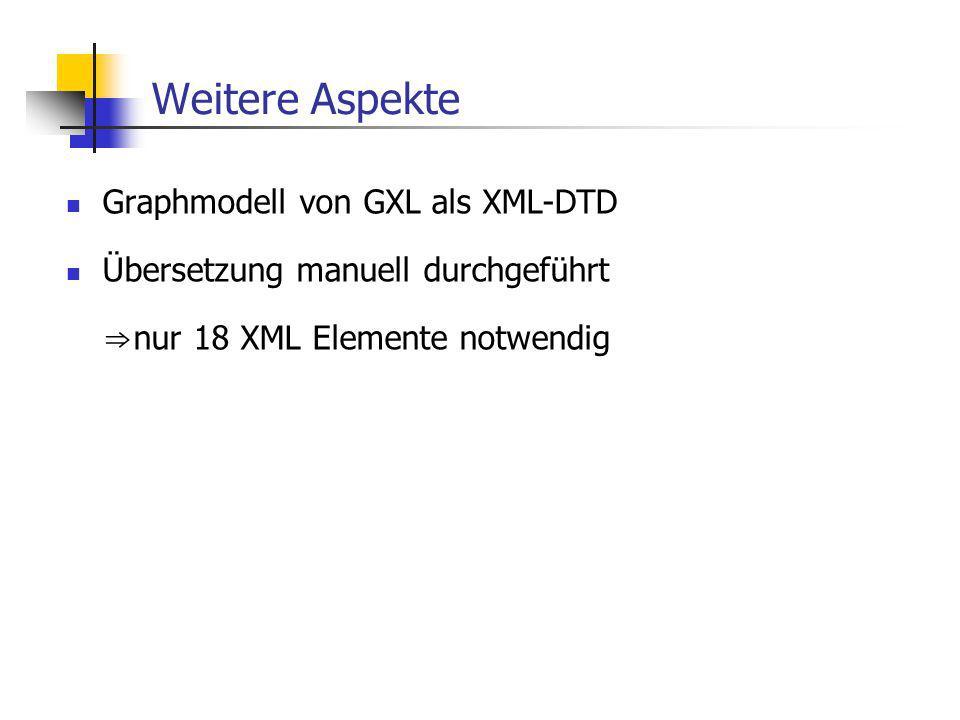 Weitere Aspekte Graphmodell von GXL als XML-DTD Übersetzung manuell durchgeführt nur 18 XML Elemente notwendig