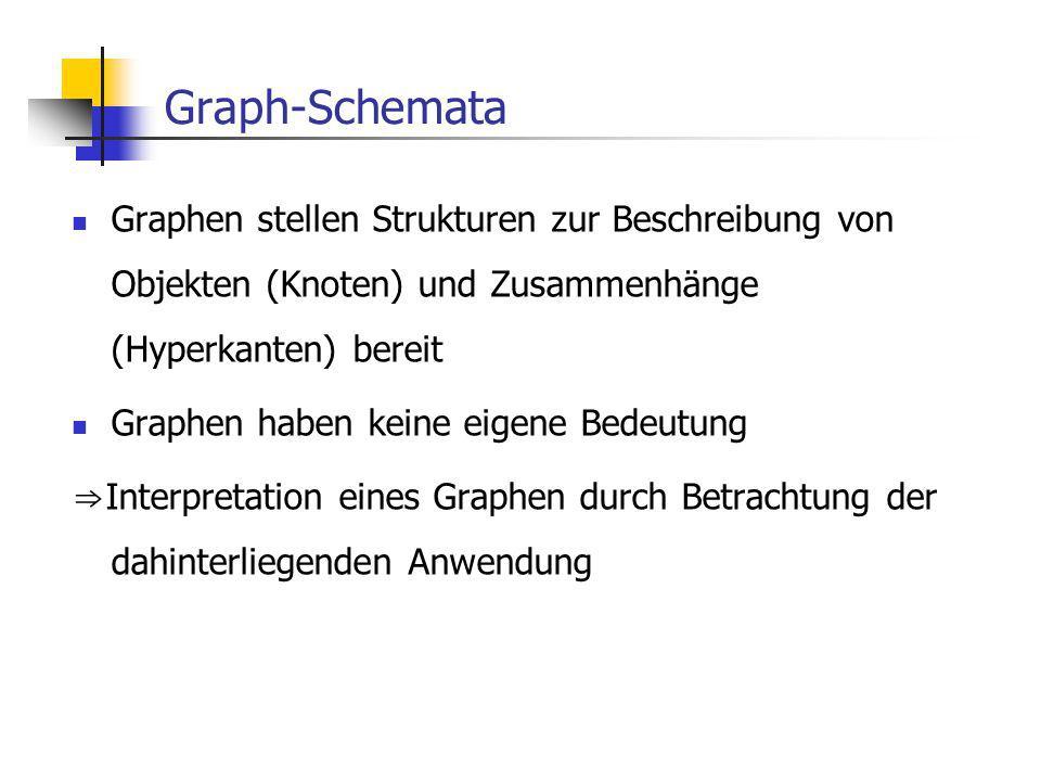 Graph-Schemata Graphen stellen Strukturen zur Beschreibung von Objekten (Knoten) und Zusammenhänge (Hyperkanten) bereit Graphen haben keine eigene Bedeutung Interpretation eines Graphen durch Betrachtung der dahinterliegenden Anwendung