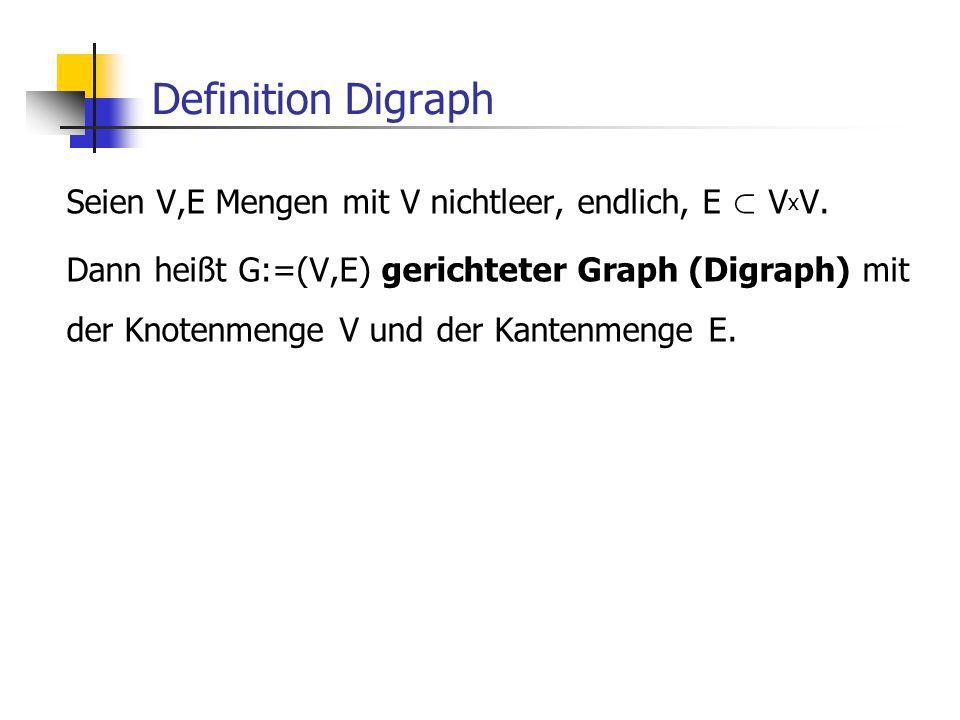 Definition Digraph Seien V,E Mengen mit V nichtleer, endlich, E V x V.