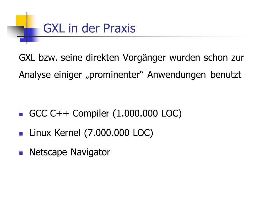 GXL in der Praxis GXL bzw.