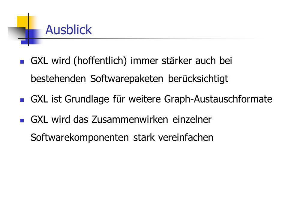 Ausblick GXL wird (hoffentlich) immer stärker auch bei bestehenden Softwarepaketen berücksichtigt GXL ist Grundlage für weitere Graph-Austauschformate GXL wird das Zusammenwirken einzelner Softwarekomponenten stark vereinfachen