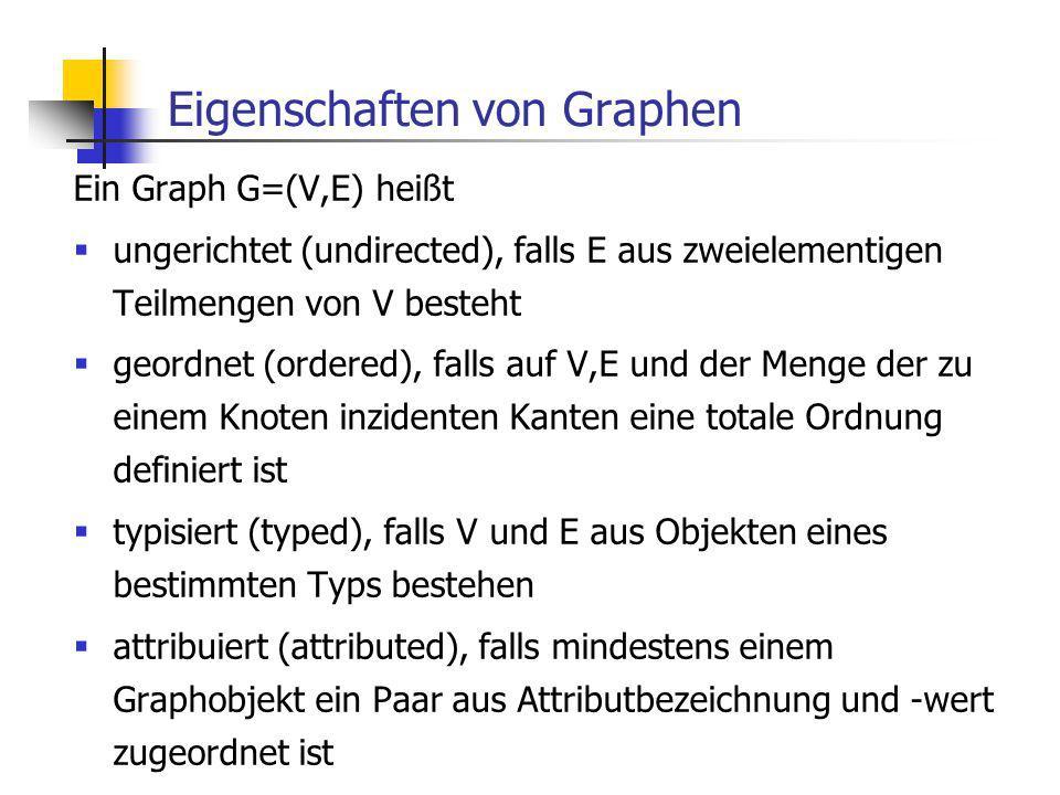 Eigenschaften von Graphen Ein Graph G=(V,E) heißt ungerichtet (undirected), falls E aus zweielementigen Teilmengen von V besteht geordnet (ordered), falls auf V,E und der Menge der zu einem Knoten inzidenten Kanten eine totale Ordnung definiert ist typisiert (typed), falls V und E aus Objekten eines bestimmten Typs bestehen attribuiert (attributed), falls mindestens einem Graphobjekt ein Paar aus Attributbezeichnung und -wert zugeordnet ist