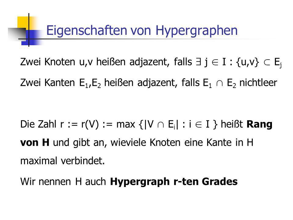 Austausch von Graphen Betrachtung typisierter, attribuierter, gerichteter, geordneter Graphen (sog.