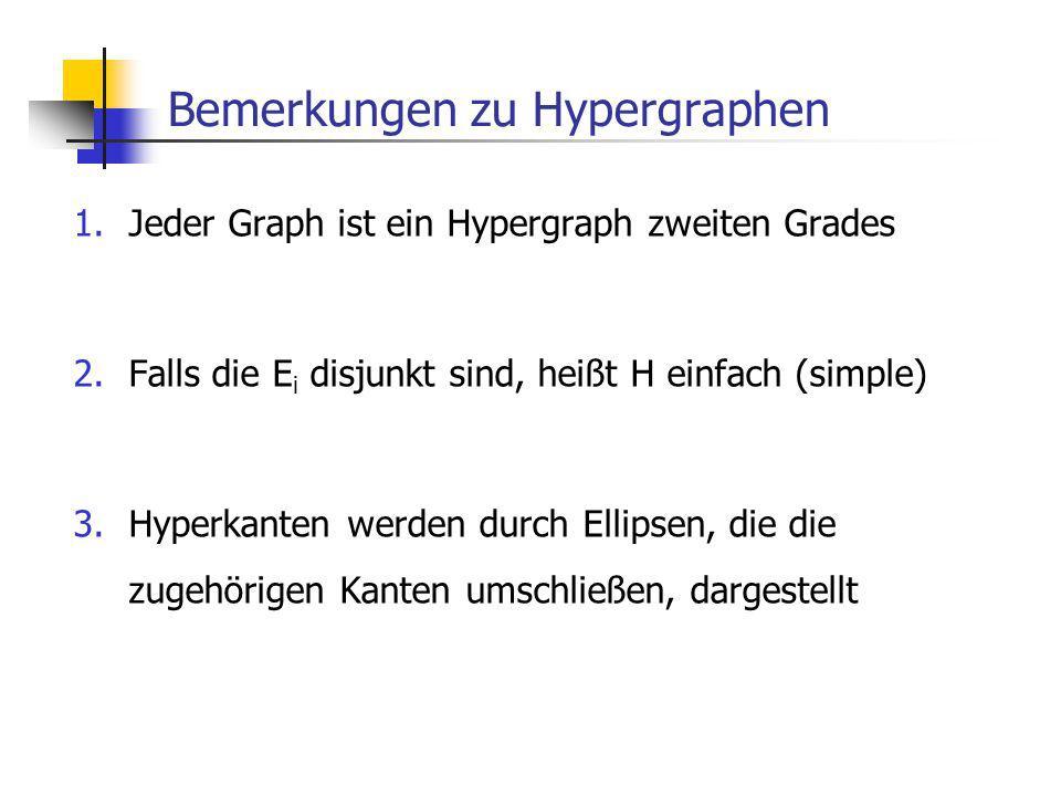 Bemerkungen zu Hypergraphen 1.Jeder Graph ist ein Hypergraph zweiten Grades 2.Falls die E i disjunkt sind, heißt H einfach (simple) 3.Hyperkanten werden durch Ellipsen, die die zugehörigen Kanten umschließen, dargestellt