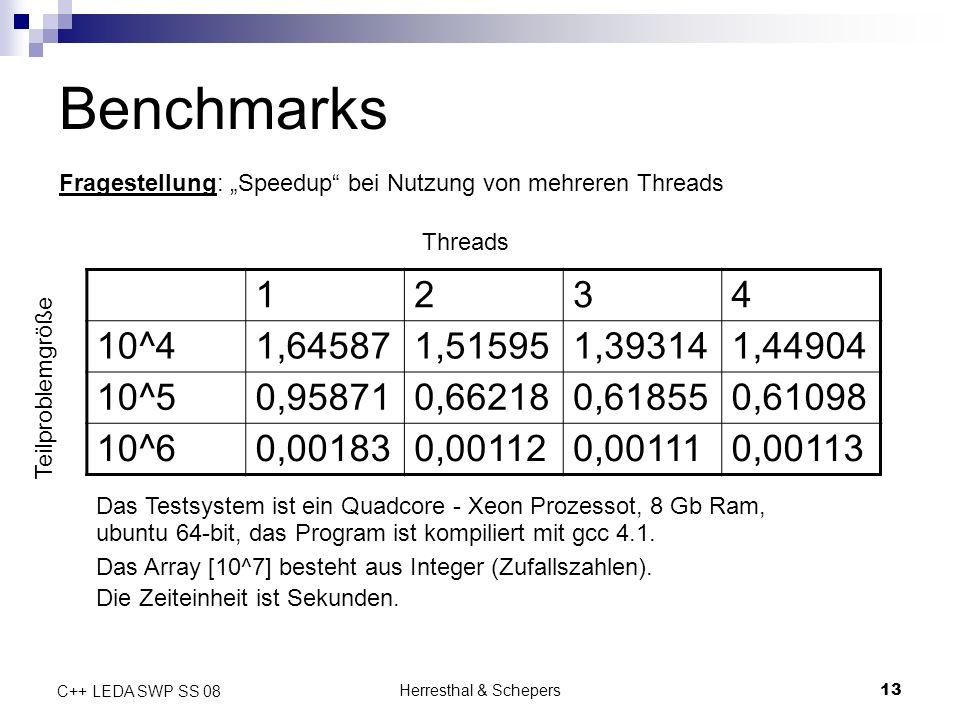 Herresthal & Schepers13 C++ LEDA SWP SS 08 Fragestellung: Speedup bei Nutzung von mehreren Threads Benchmarks Das Testsystem ist ein Quadcore - Xeon P