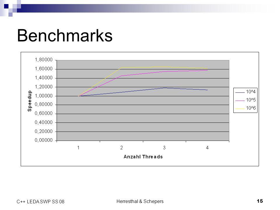 Herresthal & Schepers15 C++ LEDA SWP SS 08 Benchmarks