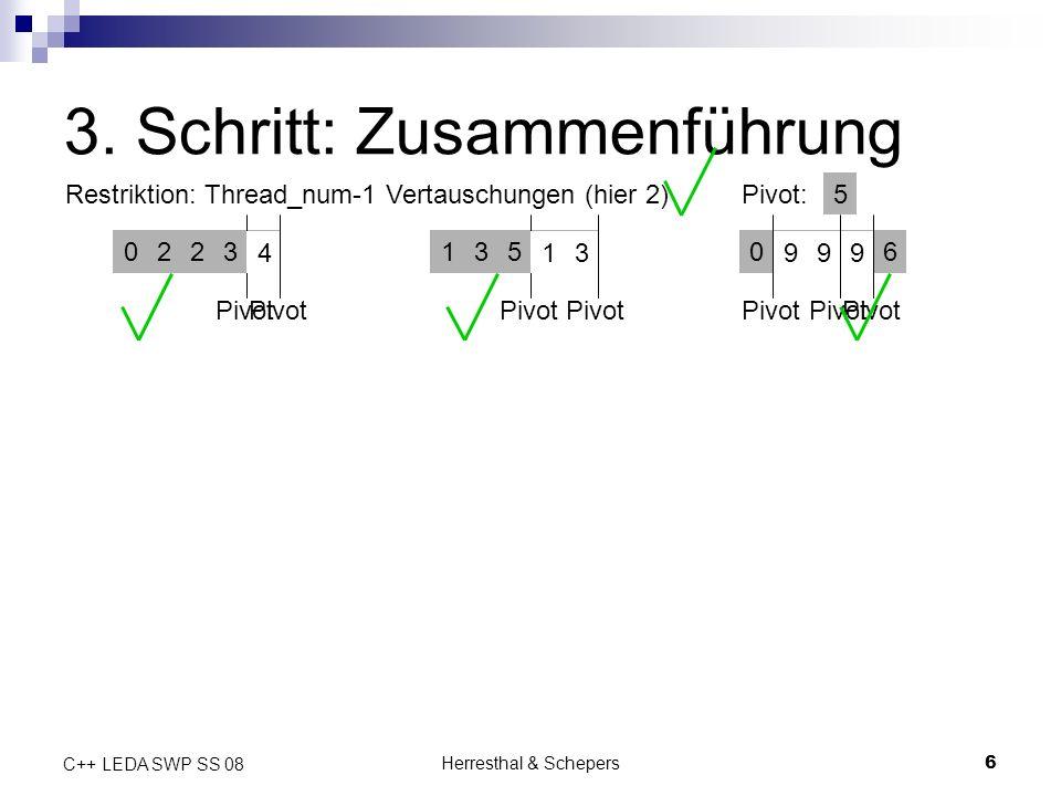 Herresthal & Schepers6 C++ LEDA SWP SS 08 3. Schritt: Zusammenführung Restriktion: Thread_num-1 Vertauschungen (hier 2) 022391359901346 Pivot 94 9913