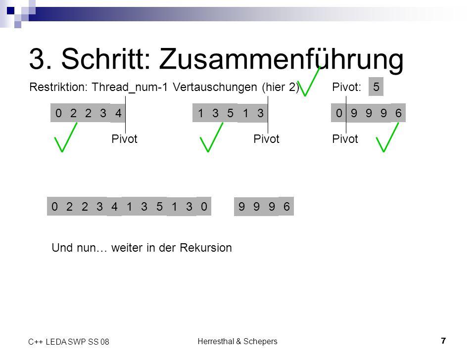 Herresthal & Schepers7 C++ LEDA SWP SS 08 3. Schritt: Zusammenführung Restriktion: Thread_num-1 Vertauschungen (hier 2) 00223 4 Pivot 6 999 135 13 Piv
