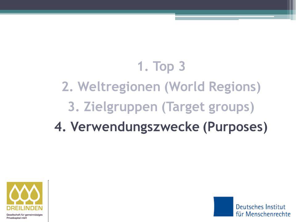 1. Top 3 2. Weltregionen (World Regions) 3. Zielgruppen (Target groups) 4.