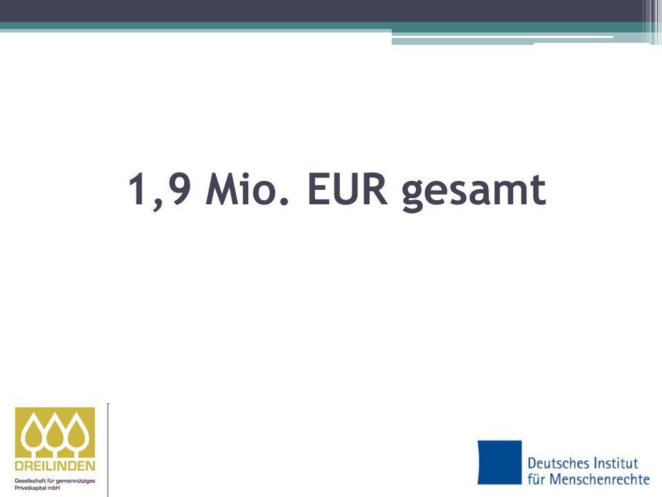 1,9 Mio. EUR gesamt