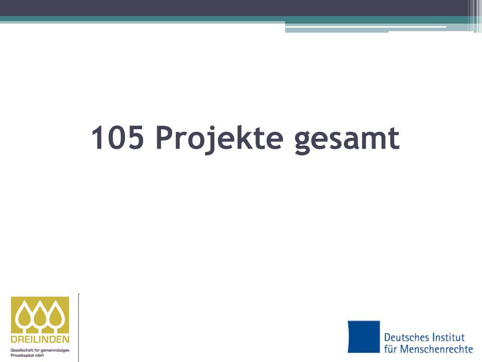 105 Projekte gesamt