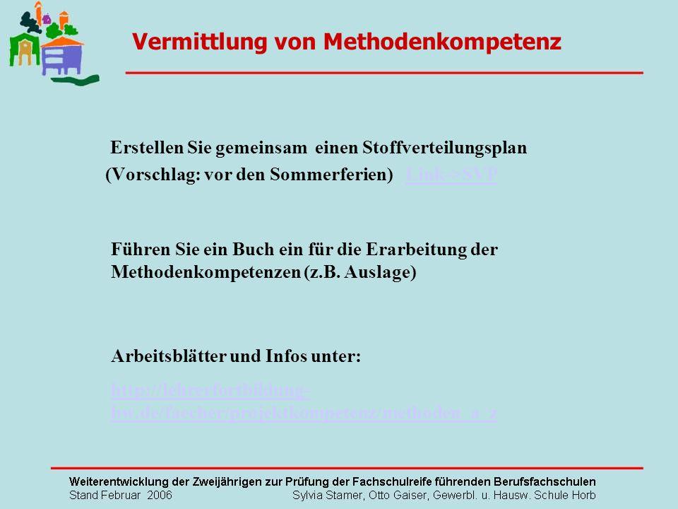 Vermittlung von Methodenkompetenz Erstellen Sie gemeinsam einen Stoffverteilungsplan (Vorschlag: vor den Sommerferien) Link->SVPLink->SVP Führen Sie e