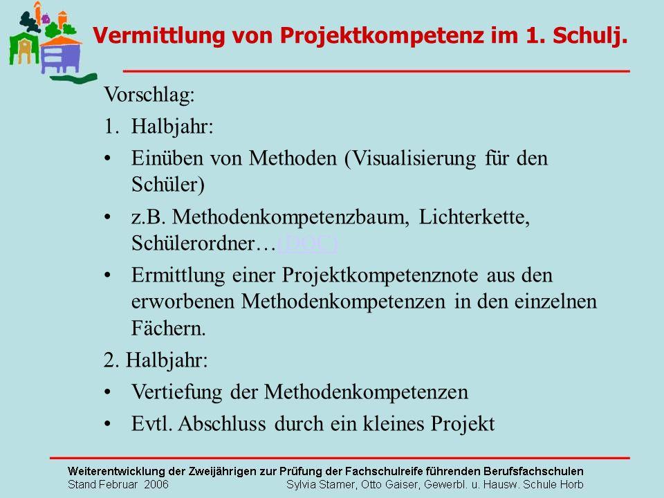 Vorschlag: 1.Halbjahr: Einüben von Methoden (Visualisierung für den Schüler) z.B. Methodenkompetenzbaum, Lichterkette, Schülerordner…(DOC)(DOC) Ermitt
