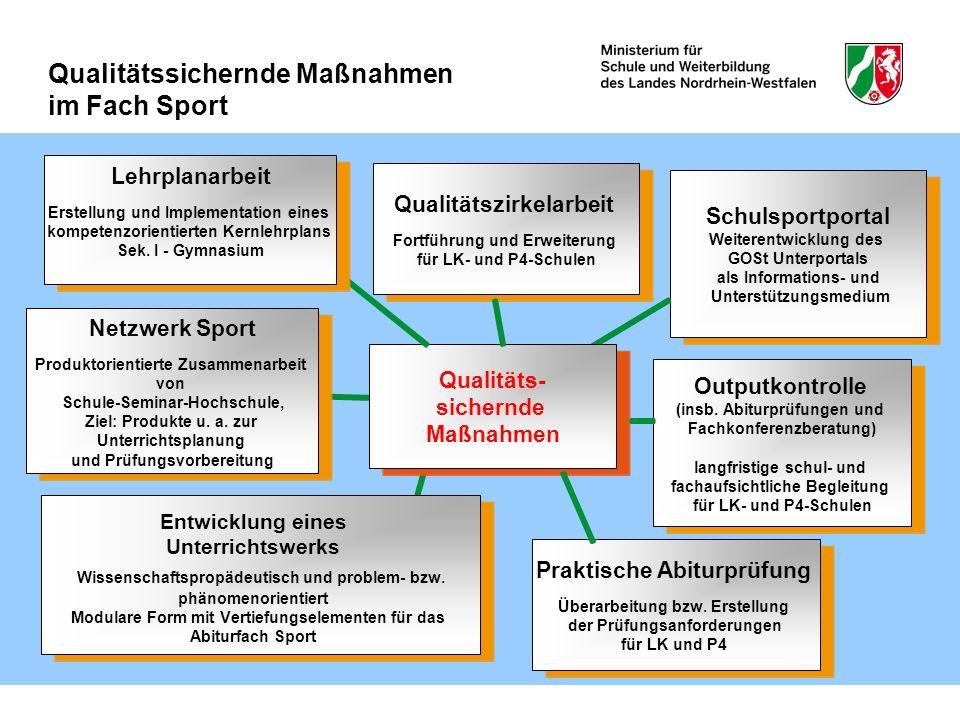 Qualitätssichernde Maßnahmen im Fach Sport Outputkontrolle (insb. Abiturprüfungen und Fachkonferenzberatung) langfristige schul- und fachaufsichtliche