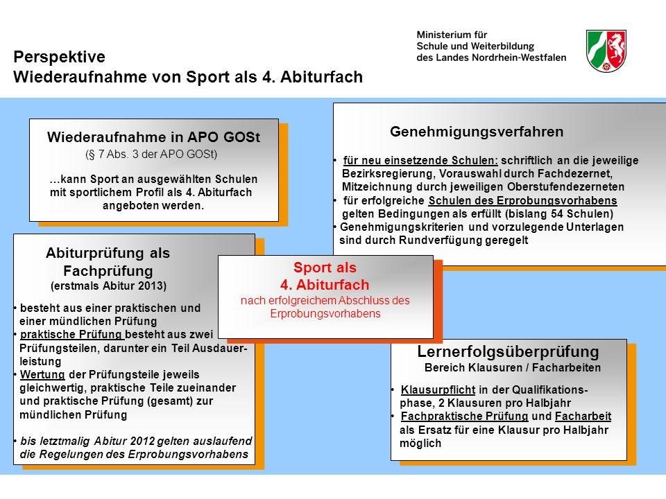 Perspektive Wiederaufnahme von Sport als 4. Abiturfach Genehmigungsverfahren für neu einsetzende Schulen: schriftlich an die jeweilige Bezirksregierun