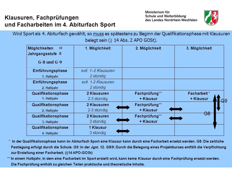 Möglichkeiten Jahrgangsstufe G-8 und G-9 1. Möglichkeit2. Möglichkeit3. Möglichkeit Einführungsphase 1. Halbjahr evtl. 1–2 Klausuren 2 stündig Einführ