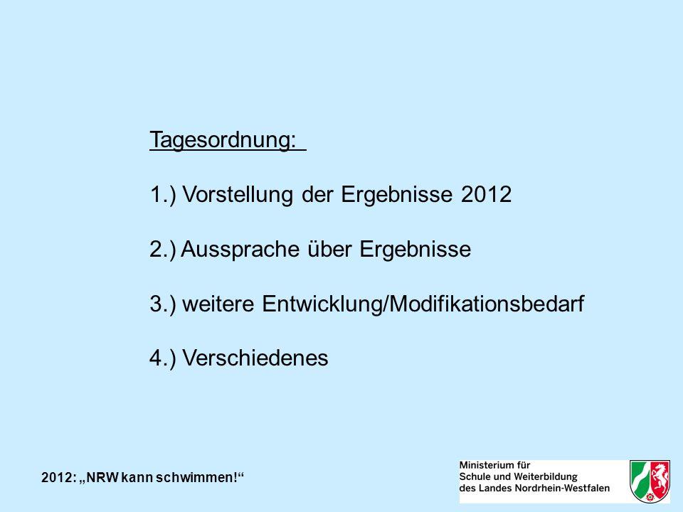 Tagesordnung: 1.) Vorstellung der Ergebnisse 2012 2.) Aussprache über Ergebnisse 3.) weitere Entwicklung/Modifikationsbedarf 4.) Verschiedenes