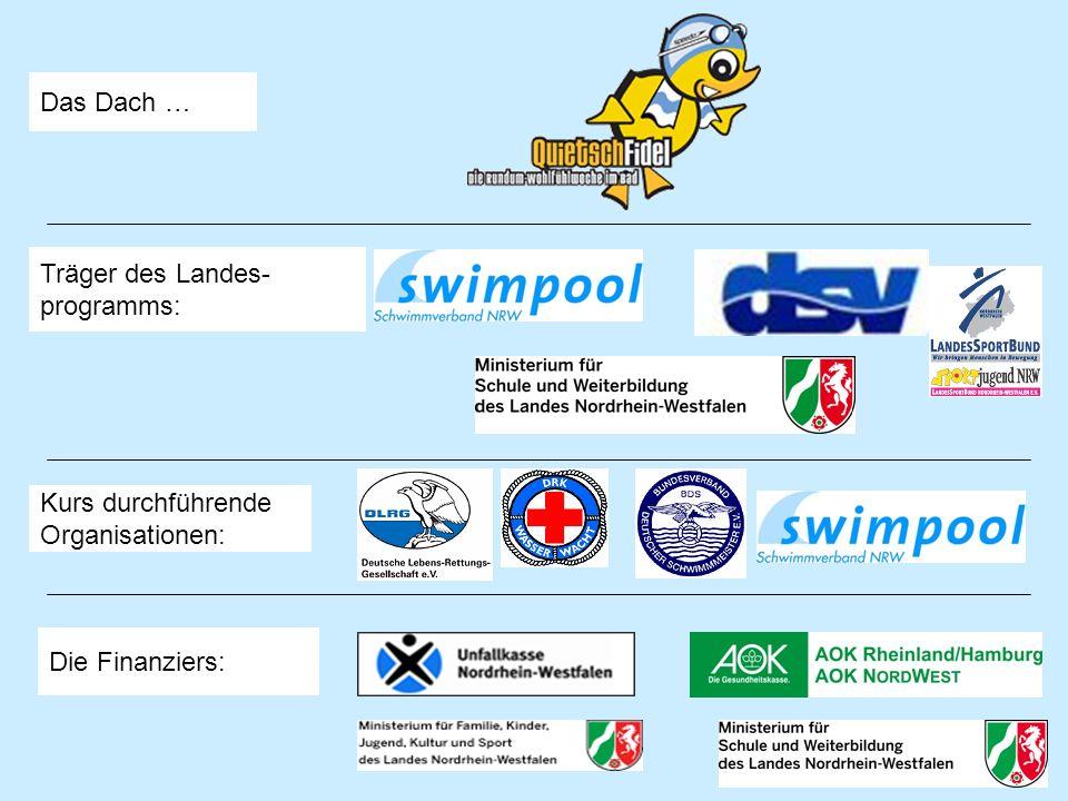 Das Dach … Träger des Landes- programms: Kurs durchführende Organisationen: Die Finanziers: