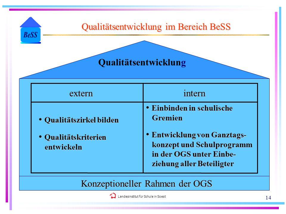 Landesinstitut für Schule in Soest 14 Qualitätsentwicklung im Bereich BeSS Einbinden in schulische Gremien Einbinden in schulische Gremien Entwicklung