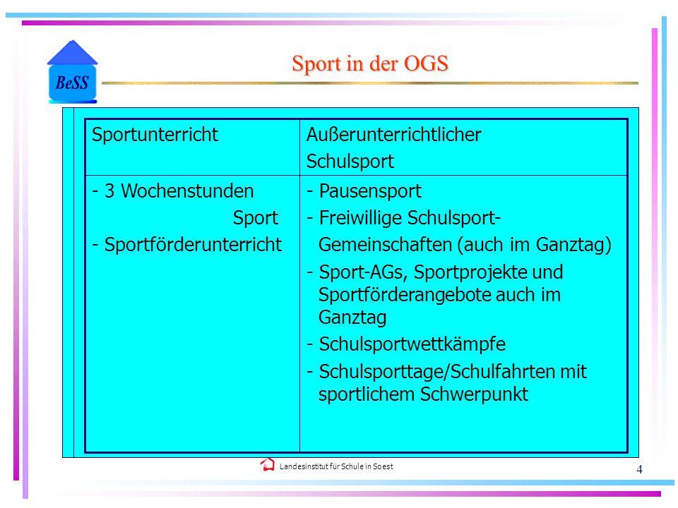 Landesinstitut für Schule in Soest 4 Sport in der OGS Bewegungsaktivitäten zur Rhythmisierung des Lernens in anderen Fächern/LernbereichenBewegungs-,