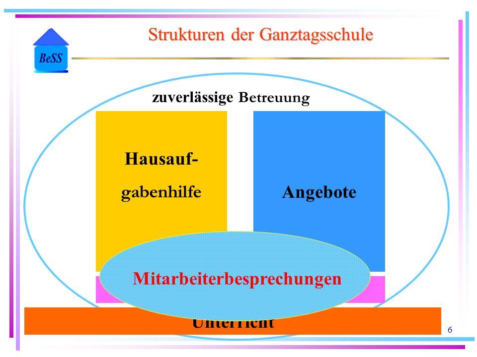 Landesinstitut für Schule in Soest 6 StrukturenderGanztagsschule Strukturen der Ganztagsschule Hausauf- gabenhilfe Angebote Mittagessen Unterricht zuv