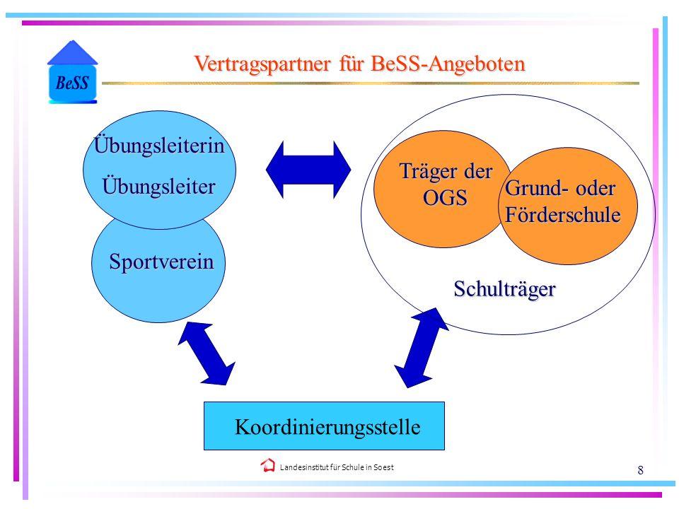 Landesinstitut für Schule in Soest 8 Sportverein Vertragspartner für BeSS-Angeboten Koordinierungsstelle Träger der OGS Grund- oder Förderschule Übung