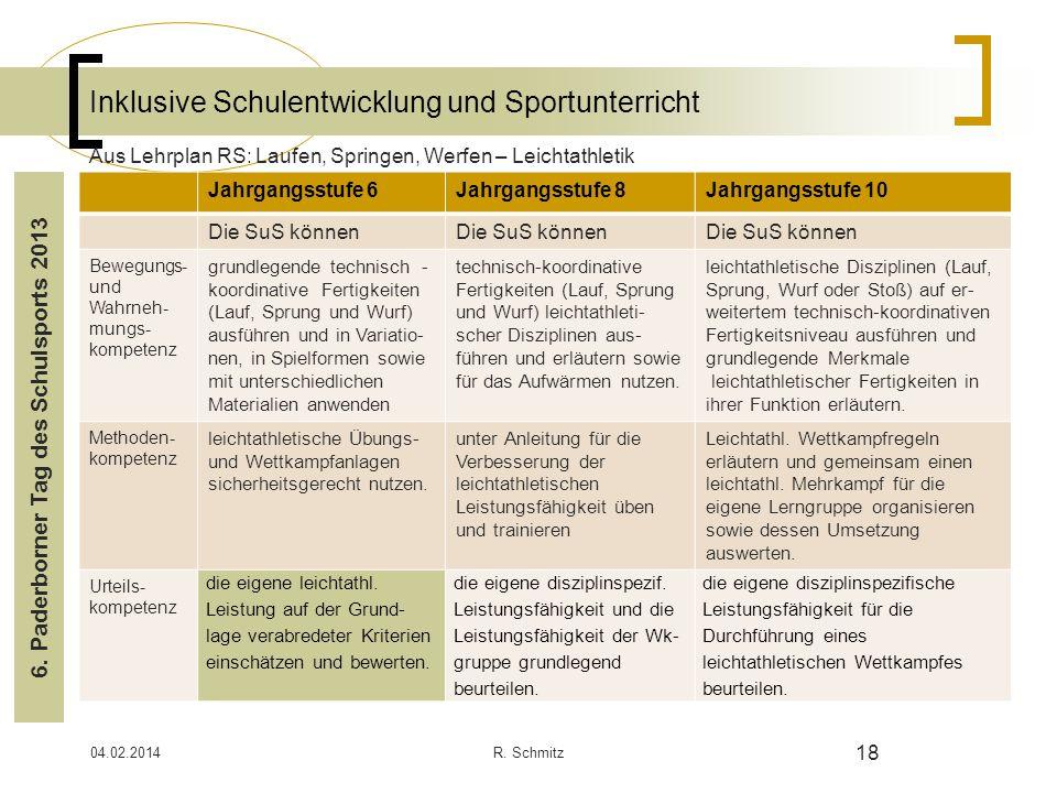 04.02.2014R. Schmitz 18 Inklusive Schulentwicklung und Sportunterricht Aus Lehrplan RS: Laufen, Springen, Werfen – Leichtathletik 6. Paderborner Tag d