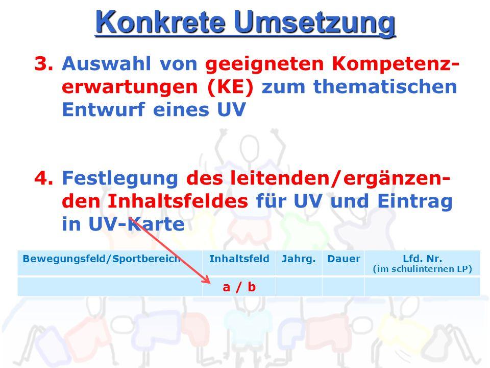 Konkrete Umsetzung 3.Auswahl von geeigneten Kompetenz- erwartungen (KE) zum thematischen Entwurf eines UV 4.Festlegung des leitenden/ergänzen- den Inhaltsfeldes für UV und Eintrag in UV-Karte Bewegungsfeld/SportbereichInhaltsfeldJahrg.DauerLfd.