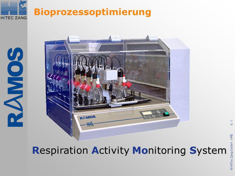 S. 32 © HiTec Zang GmbH - HRE OTR CTR Bringen Sie Licht in Ihre Prozesse