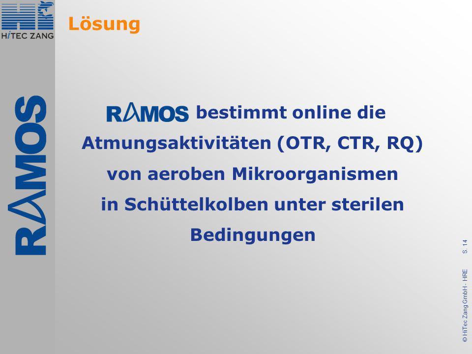 S. 14 © HiTec Zang GmbH - HRE bestimmt online die Atmungsaktivitäten (OTR, CTR, RQ) von aeroben Mikroorganismen in Schüttelkolben unter sterilen Bedin