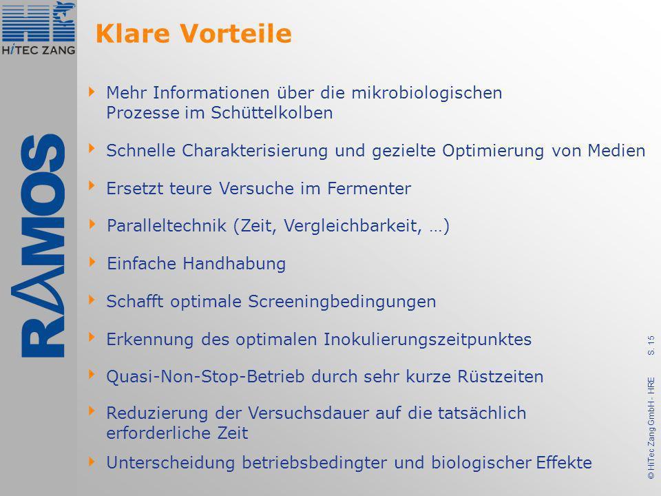 S. 15 © HiTec Zang GmbH - HRE Klare Vorteile Mehr Informationen über die mikrobiologischen Prozesse im Schüttelkolben Schnelle Charakterisierung und g