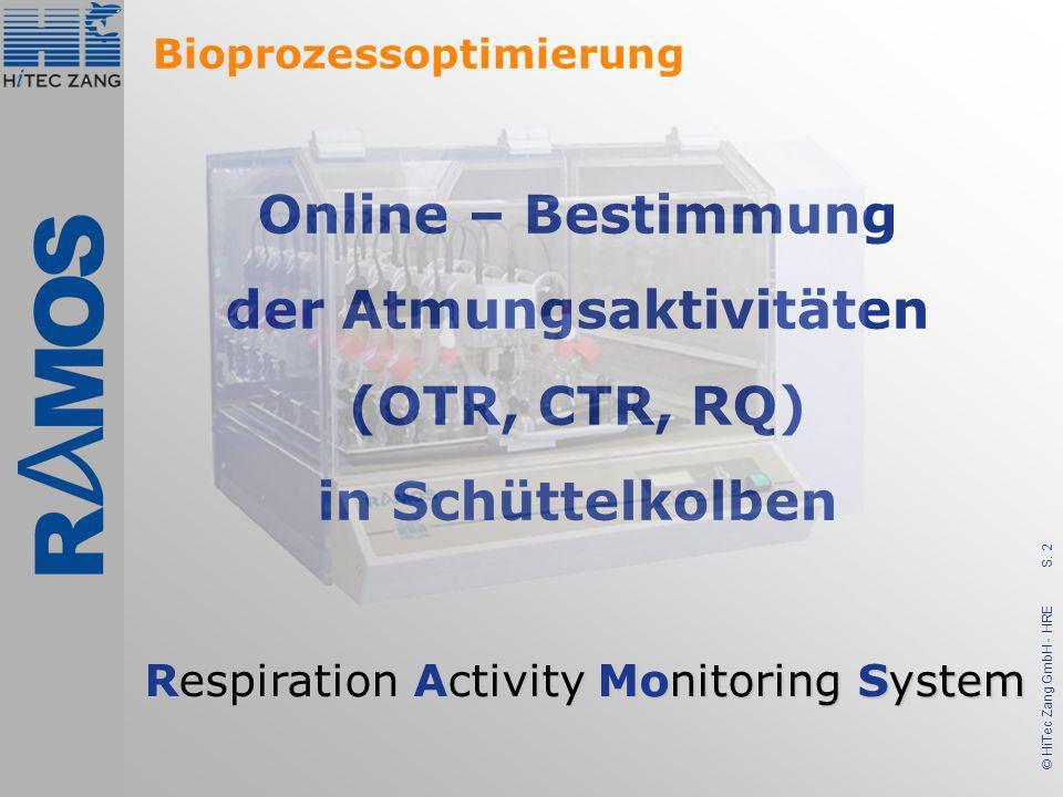 S. 2 © HiTec Zang GmbH - HRE Online – Bestimmung der Atmungsaktivitäten (OTR, CTR, RQ) in Schüttelkolben Bioprozessoptimierung Respiration Activity Mo