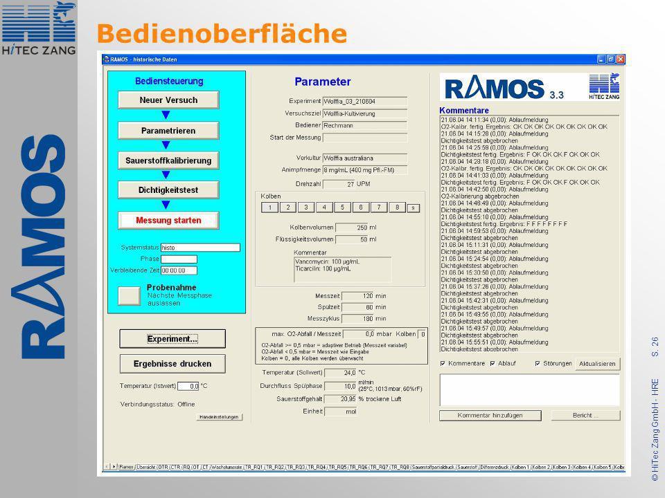 S. 26 © HiTec Zang GmbH - HRE Bedienoberfläche