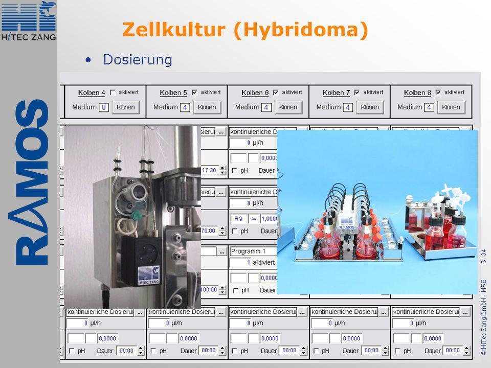 S. 34 © HiTec Zang GmbH - HRE Zellkultur (Hybridoma) Dosierung