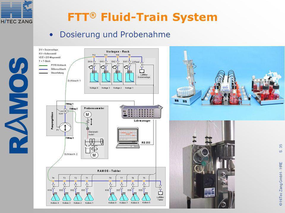 S. 35 © HiTec Zang GmbH - HRE FTT ® Fluid-Train System Dosierung und Probenahme