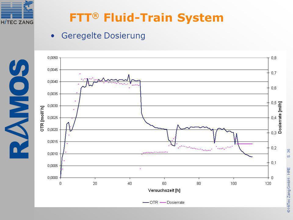 S. 36 © HiTec Zang GmbH - HRE FTT ® Fluid-Train System Geregelte Dosierung