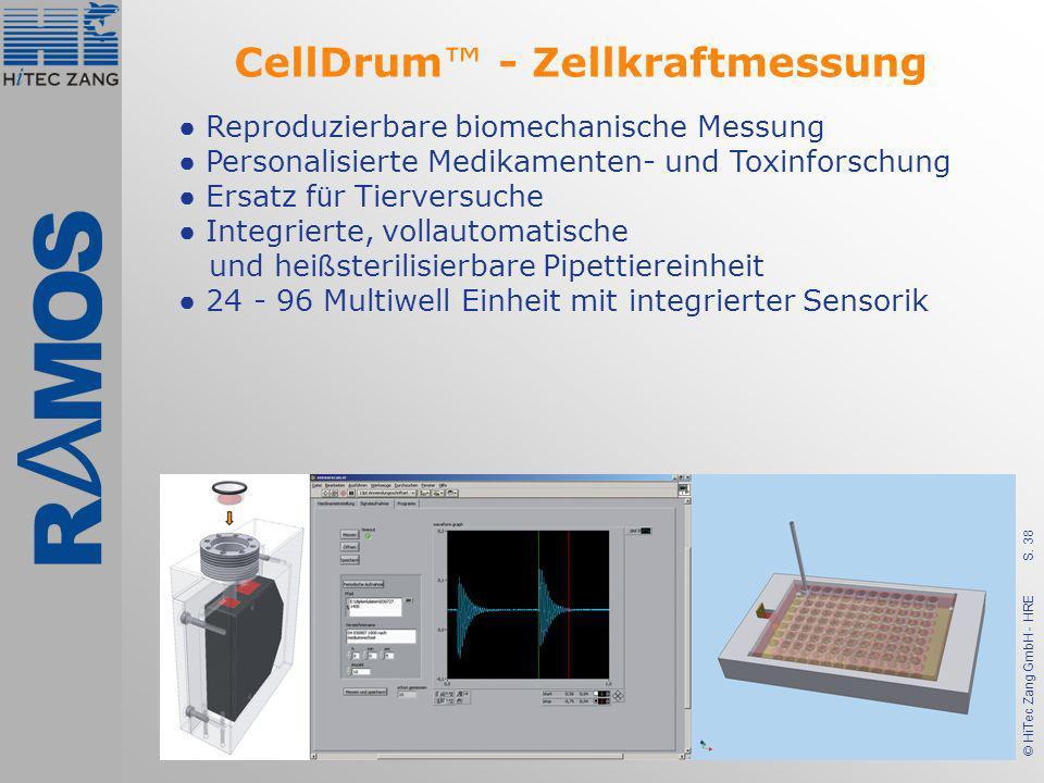 S. 38 © HiTec Zang GmbH - HRE Reproduzierbare biomechanische Messung Personalisierte Medikamenten- und Toxinforschung Ersatz f ü r Tierversuche Integr