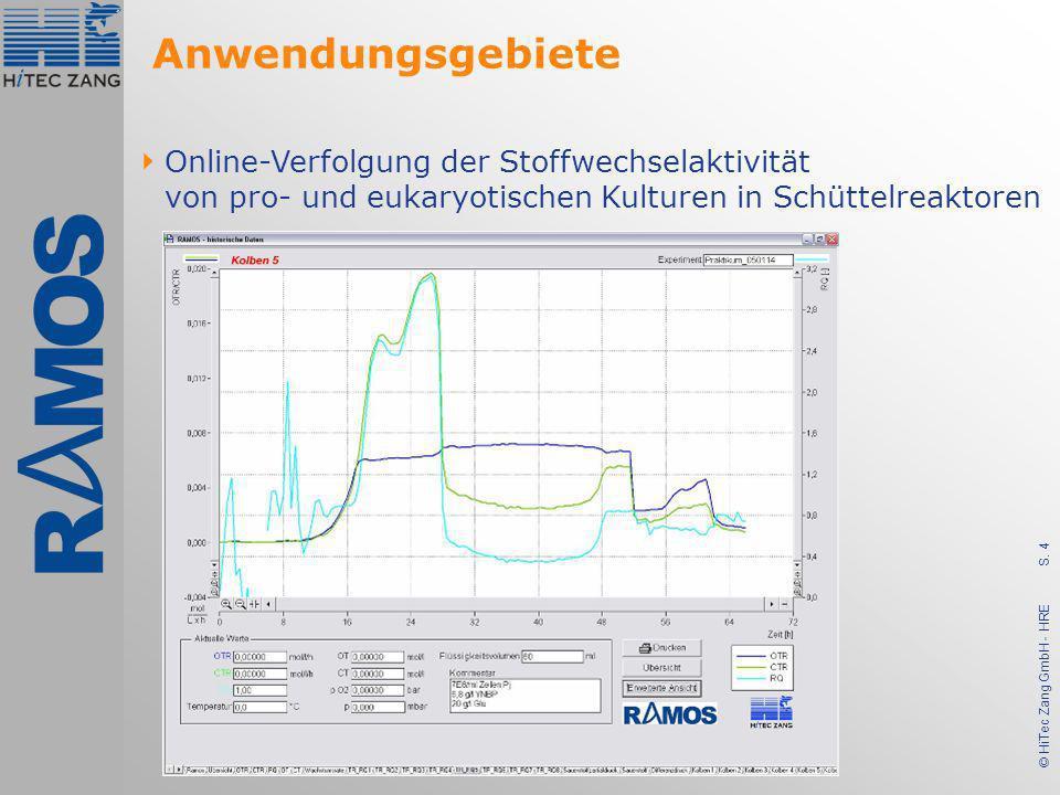 S. 4 © HiTec Zang GmbH - HRE Anwendungsgebiete Online-Verfolgung der Stoffwechselaktivität von pro- und eukaryotischen Kulturen in Schüttelreaktoren