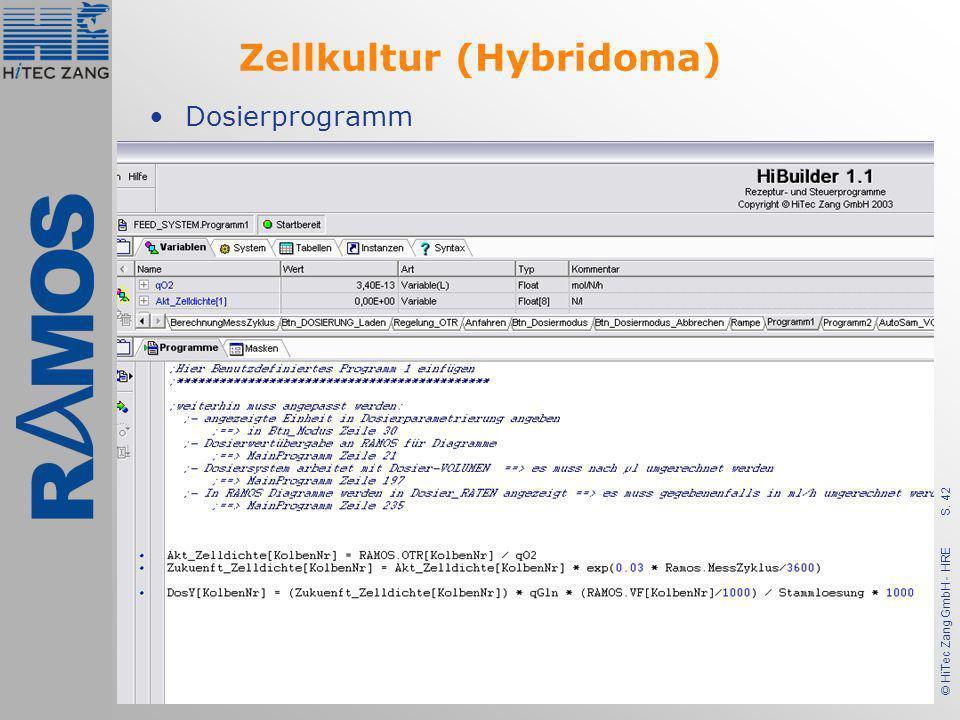 S. 42 © HiTec Zang GmbH - HRE Zellkultur (Hybridoma) Dosierprogramm
