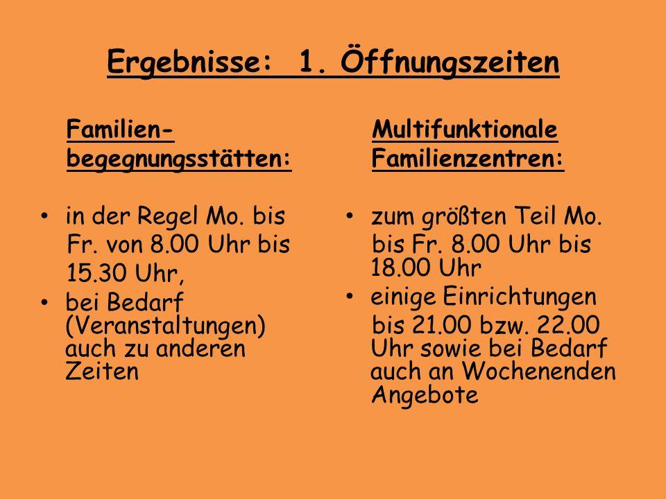 Ergebnisse: 1.Öffnungszeiten Familien- begegnungsstätten: in der Regel Mo.